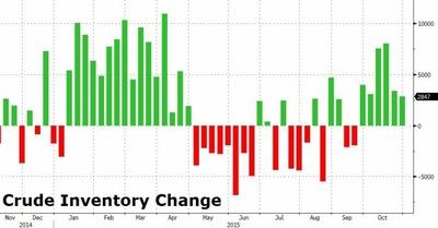 Герман Стрельцов. Искусственное занижение цен на нефть