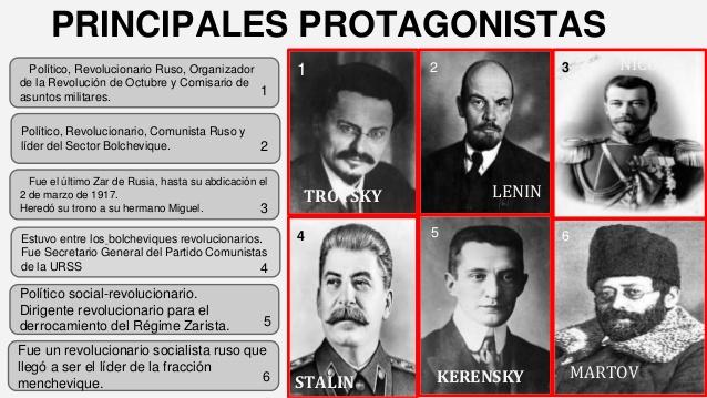 Вопрос-ответ к материалу «Революция — на улицы, снайперы — на чердаки»