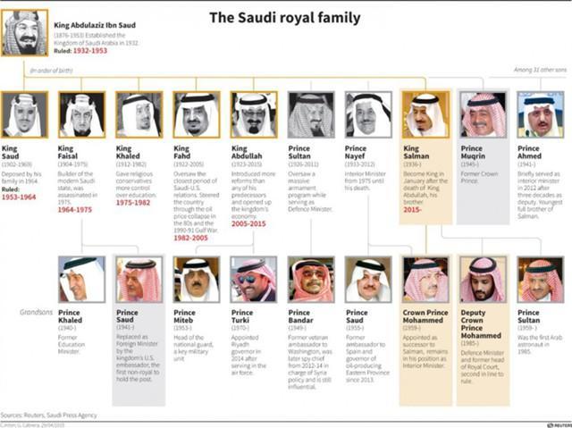 Scofield: Перспективы «арабского НАТО»