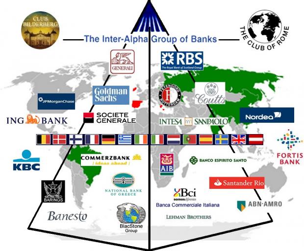 Финансовая империя Ротшильдов
